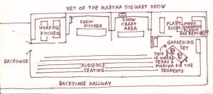 Martha Stewart Show Set